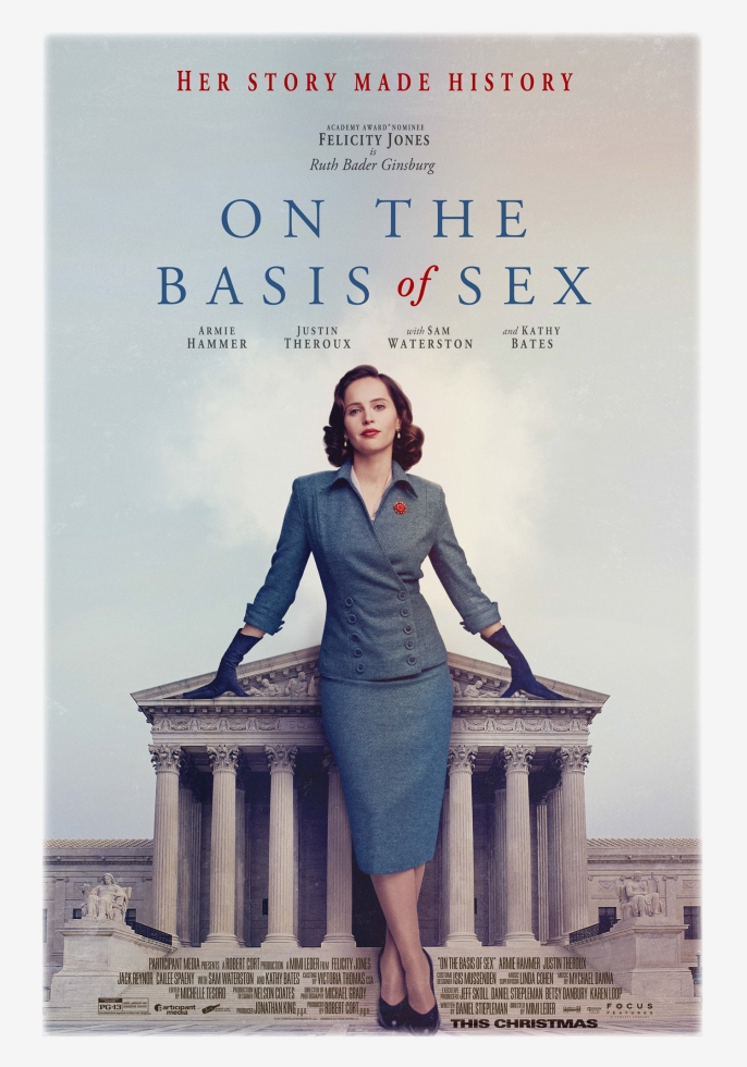 On Basis Sex poster